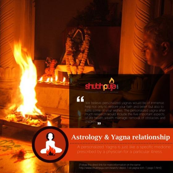 astrolgy yagna-01