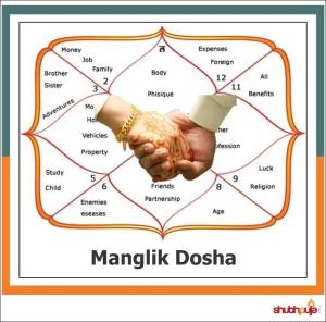 shubhpuja manglik_dosha