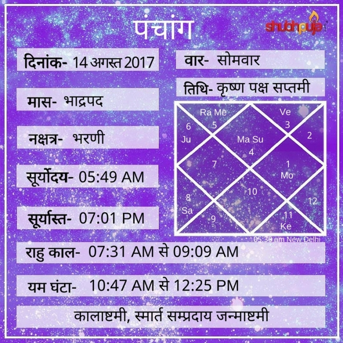 Shubhpuja.com 14 August panchang