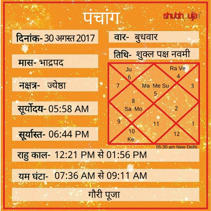 Shubhpuja.com 30 August panchang