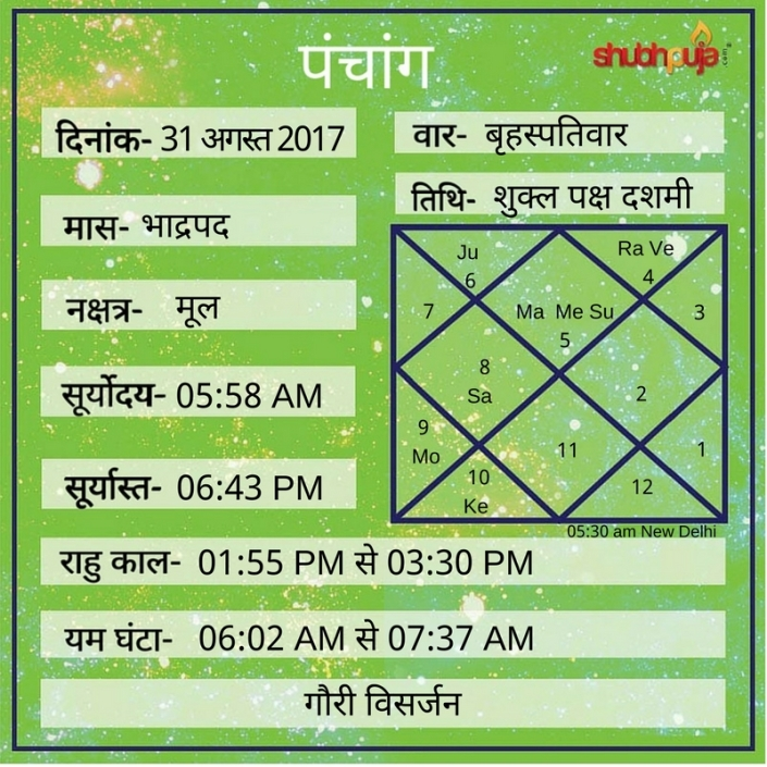 Shubhpuja.com 31 August panchang