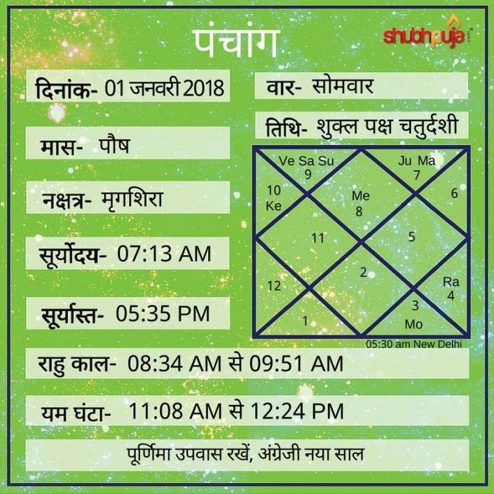 Shubhpuja.com 01 january panchang