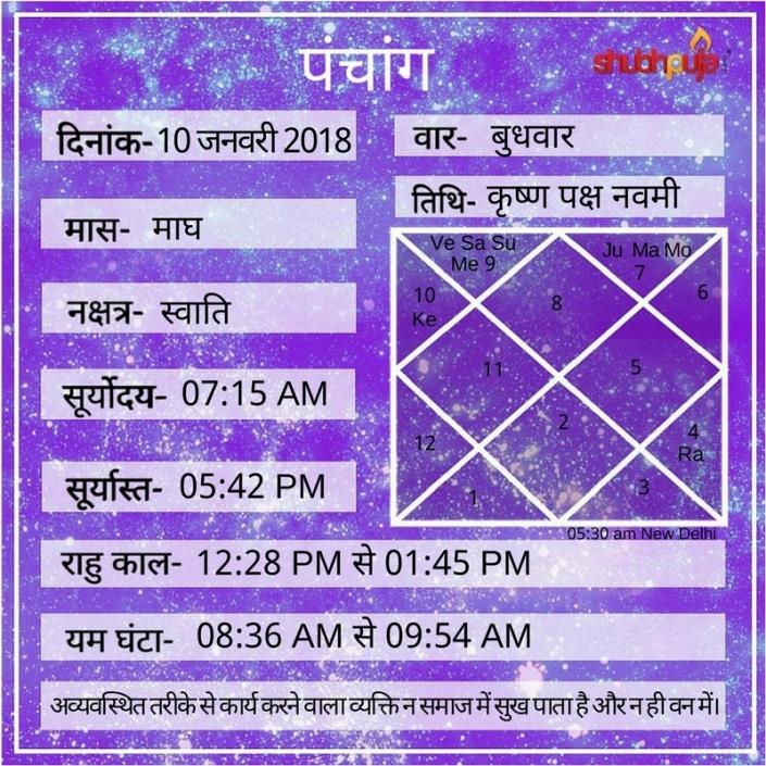 Shubhpuja.com 10 january panchang