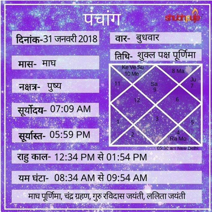 Shubhpuja.com 31 january panchang