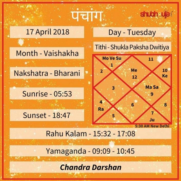 Shubhpuja.com 17 April panchang