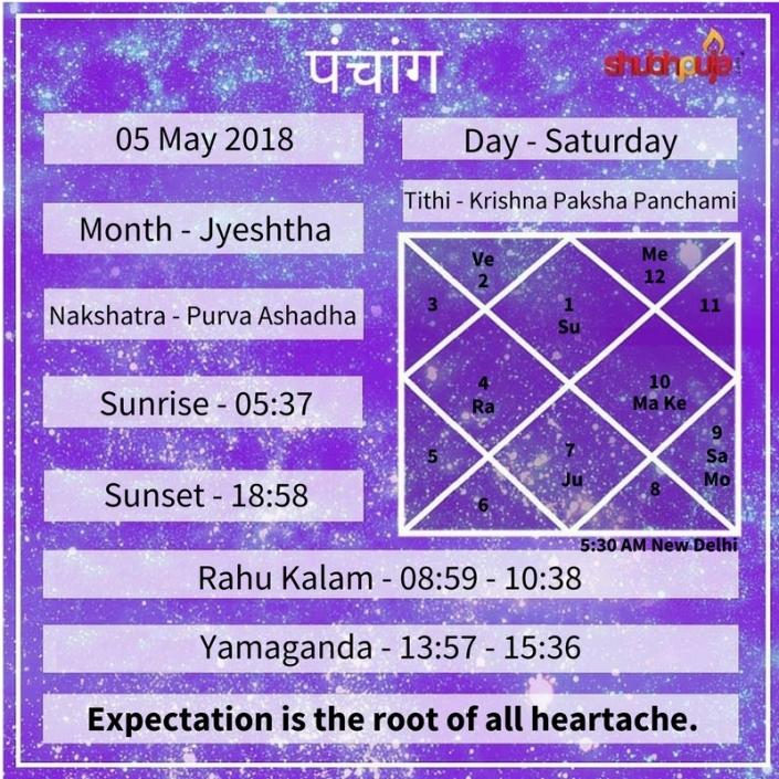Shubhpuja.com 05 May panchang