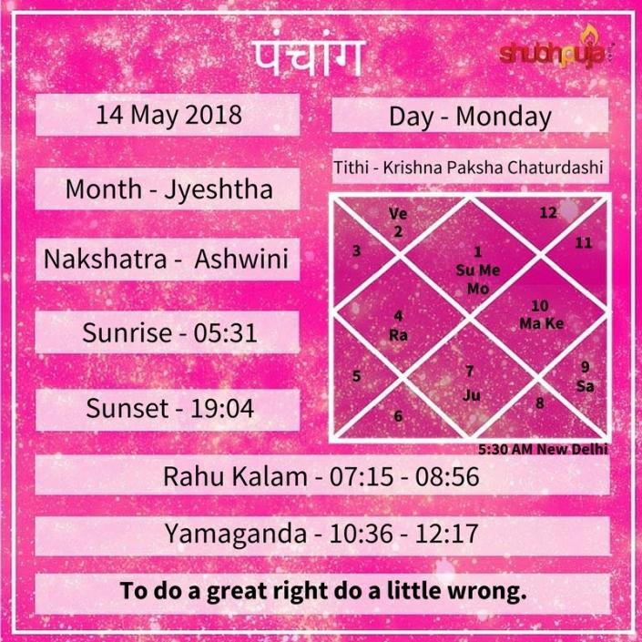 Shubhpuja.com 14 May panchang