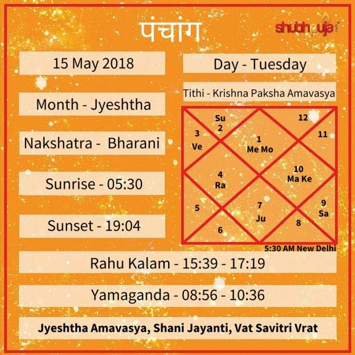 Shubhpuja.com 15 May panchang