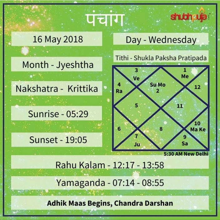 Shubhpuja.com 16 May panchang