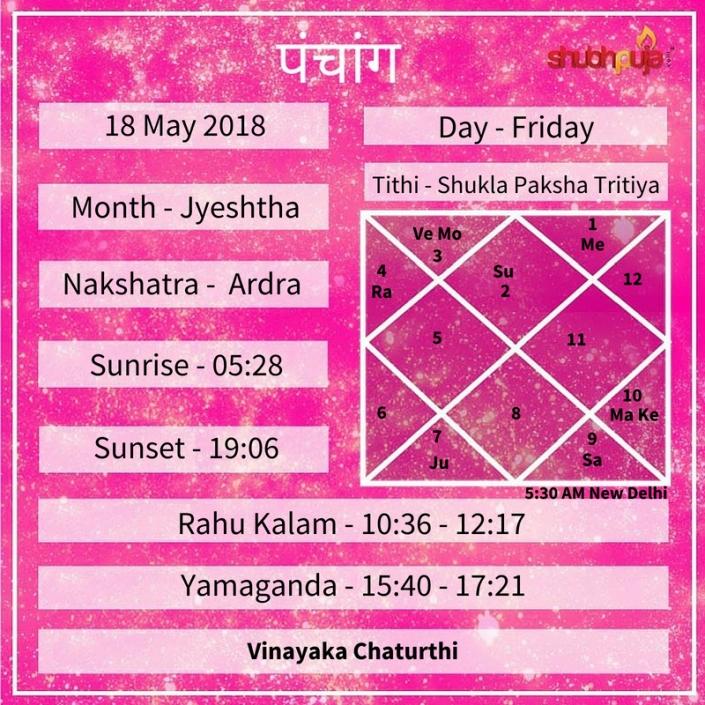 Shubhpuja.com 18 May panchang