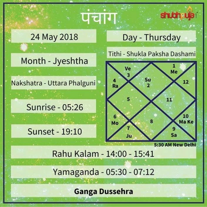 Shubhpuja.com 24 May panchang (1)