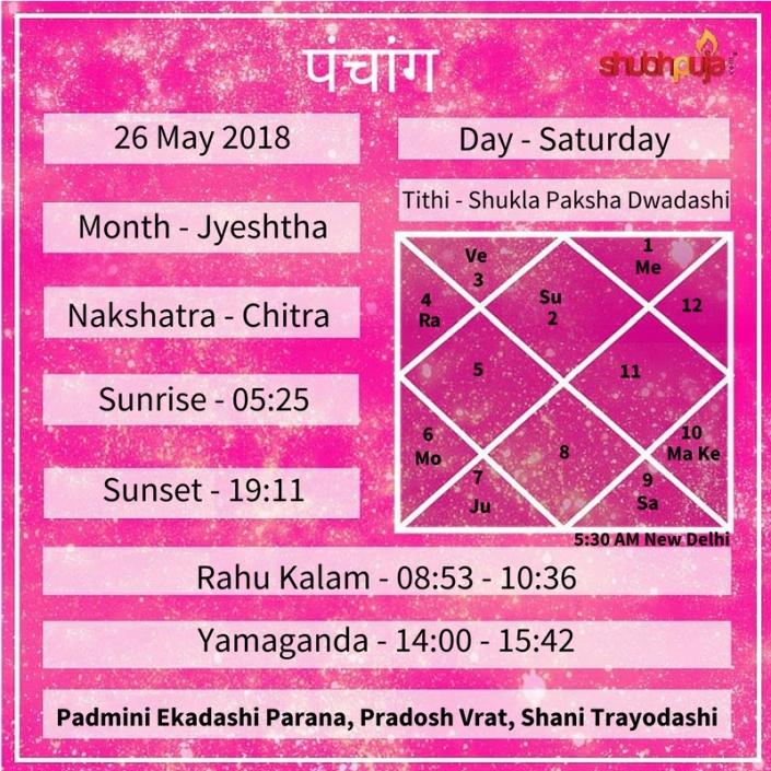 Shubhpuja.com 26 May panchang (1)