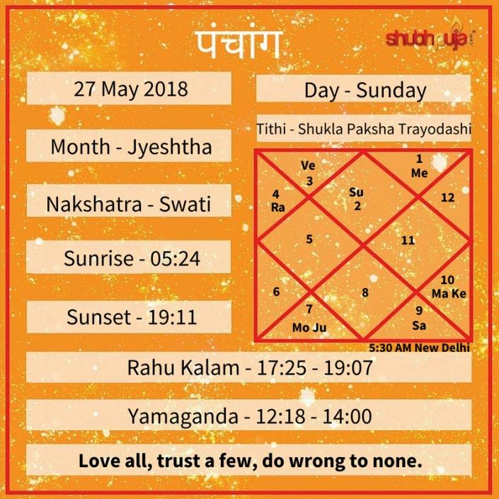 Shubhpuja.com 27 May panchang (1)