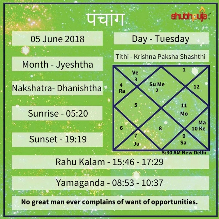 Shubhpuja.com 05 June panchang