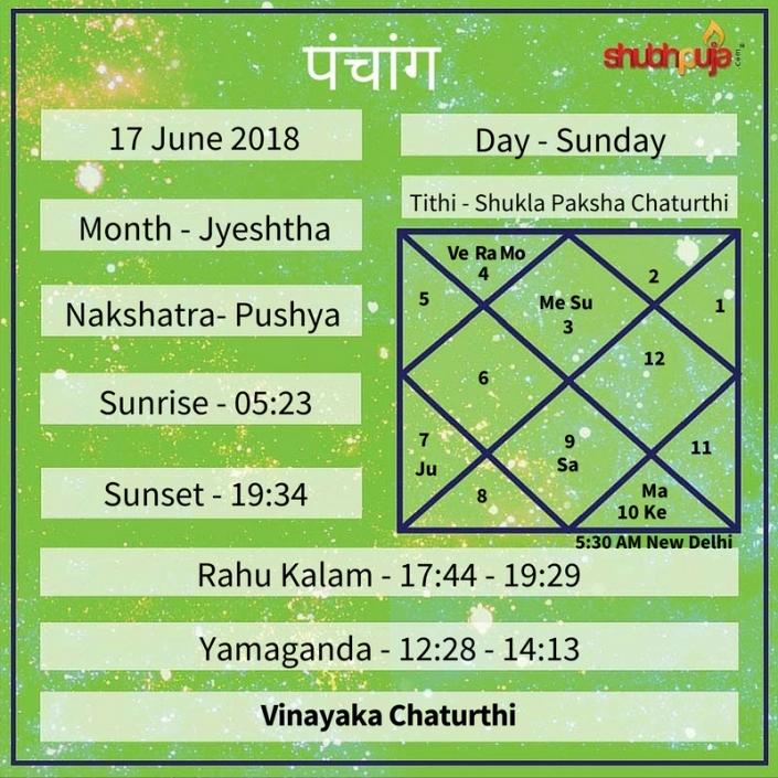 Shubhpuja.com 17 June panchang (3)