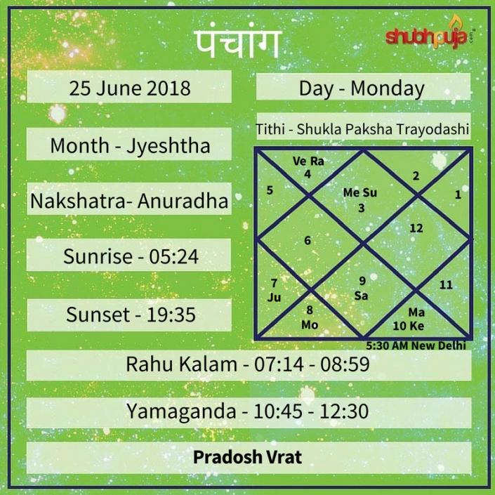 Shubhpuja.com 25 June panchang (1)