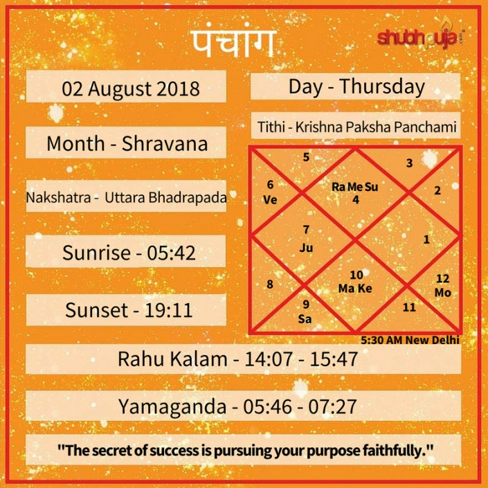 Shubhpuja.com 02 August panchang (1)