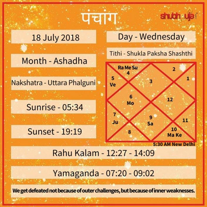 Shubhpuja.com 18 July panchang (1)