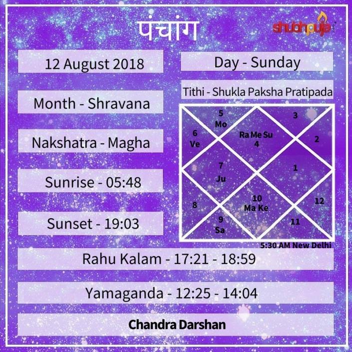 Shubhpuja.com 12 August panchang (1)