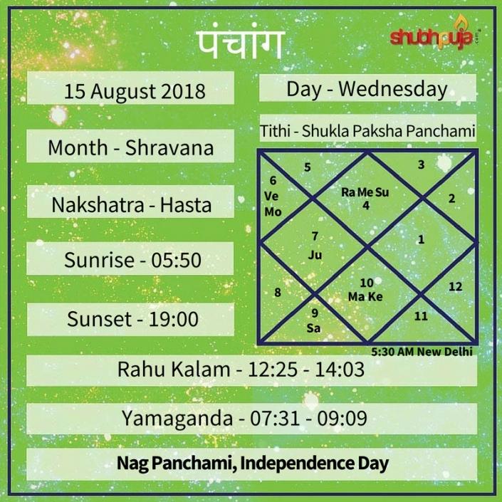 Shubhpuja.com 15 August panchang (1)