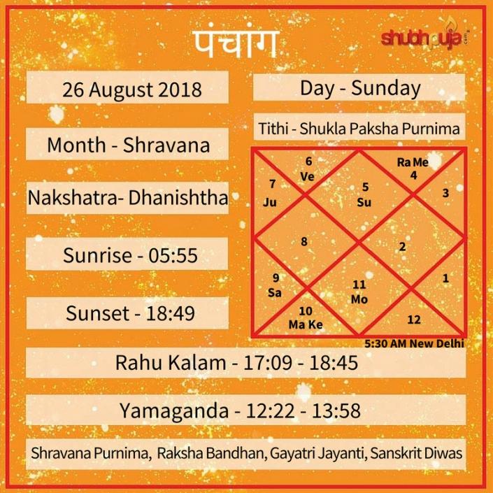 Shubhpuja.com 26 August panchang (1)