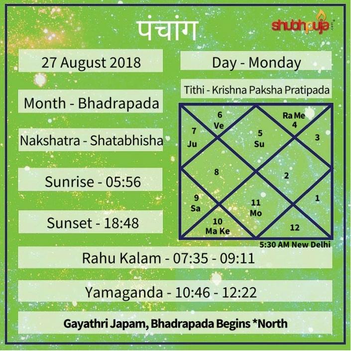 Shubhpuja.com 27 August panchang (1)