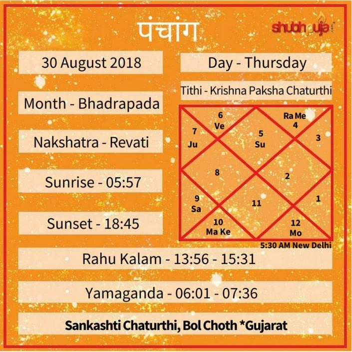 Shubhpuja.com 30 August panchang (1)
