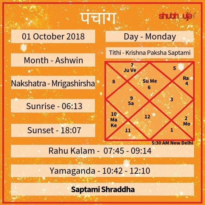 Shubhpuja.com 01 October panchang (1)