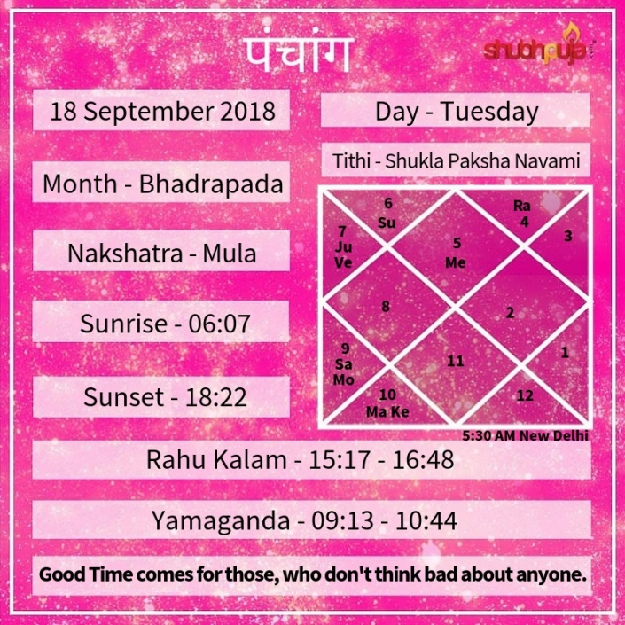 Shubhpuja.com 18 September panchang (2)