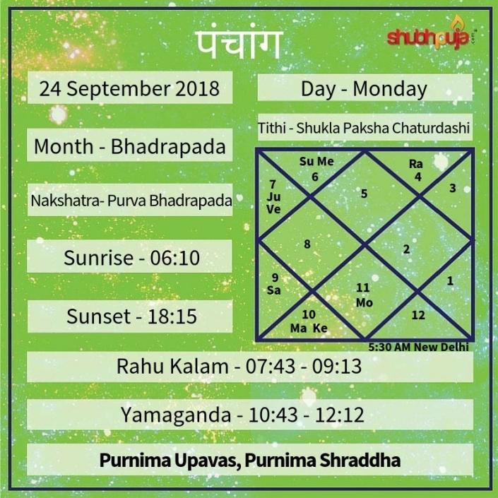 Shubhpuja.com 24 September panchang (1)