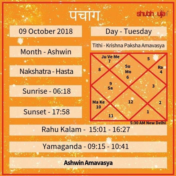 Shubhpuja.com 09 October panchang (2)