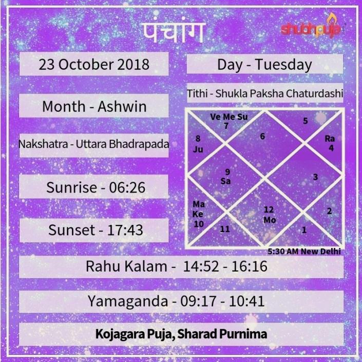 Shubhpuja.com 23 October panchang (1)