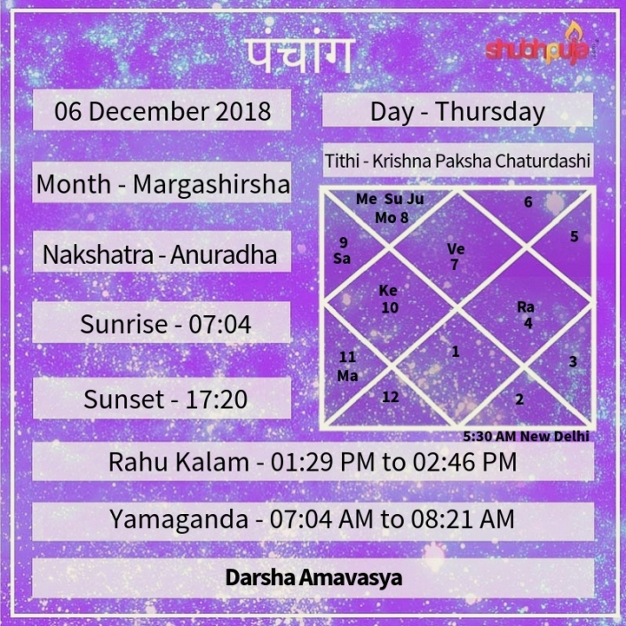 Shubhpuja.com 06 December panchang (1)