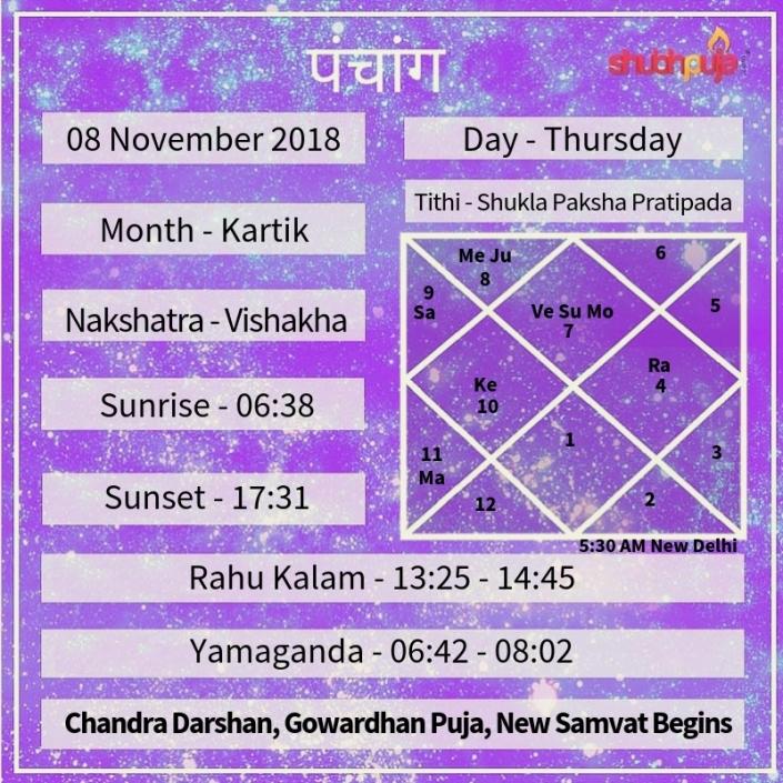 Shubhpuja.com 08 November panchang (1)