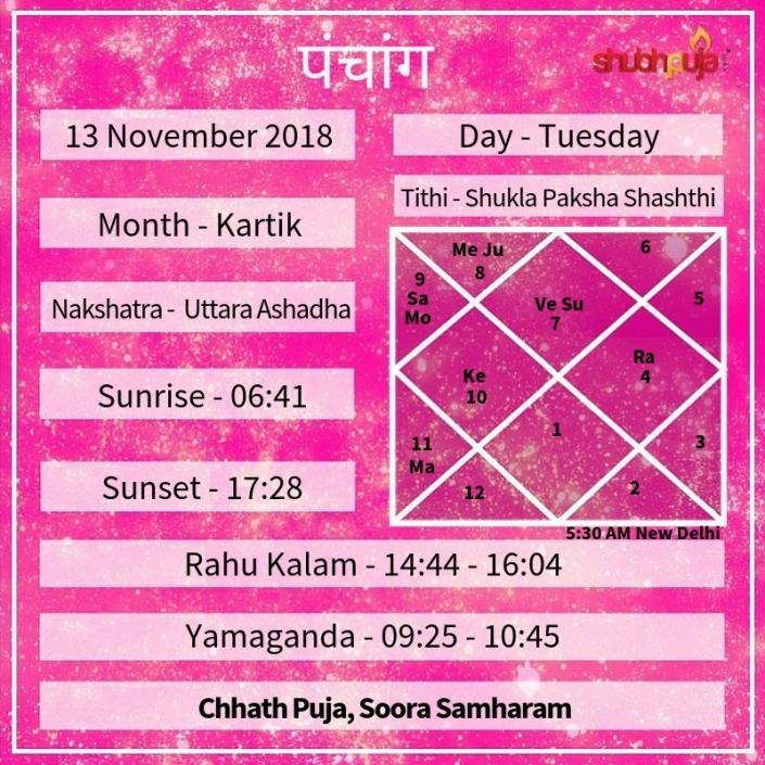 Shubhpuja.com 13 November panchang (1)