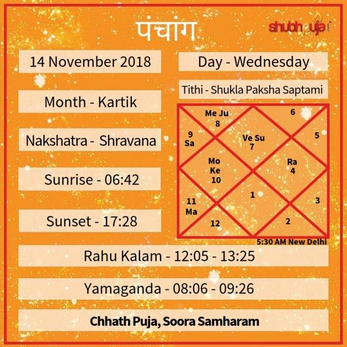 Shubhpuja.com 14 November panchang (1)
