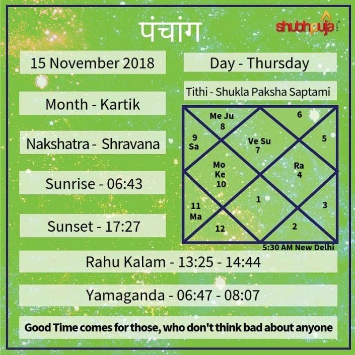 Shubhpuja.com 15 November panchang (2)