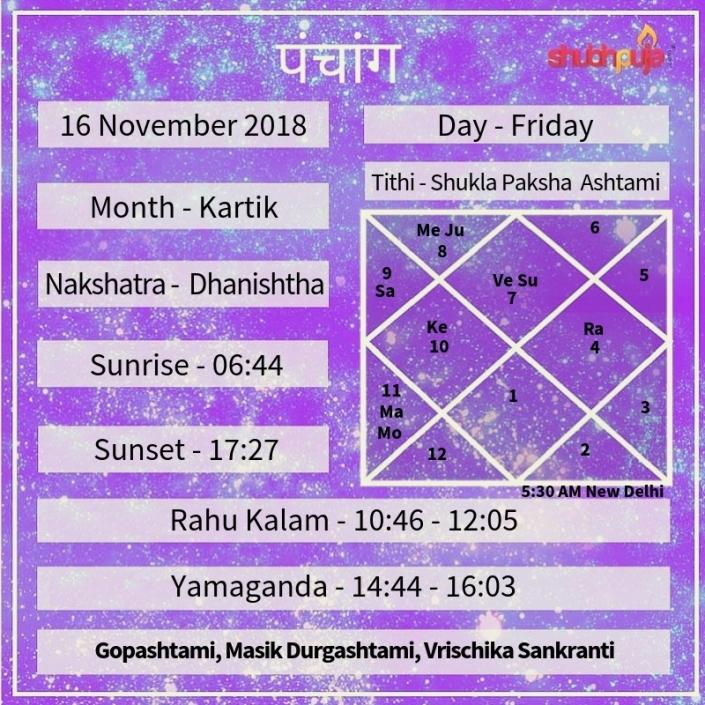 Shubhpuja.com 16 November panchang (1)