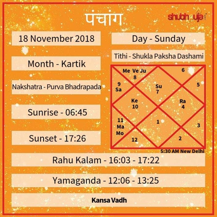 Shubhpuja.com 18 November panchang (1)