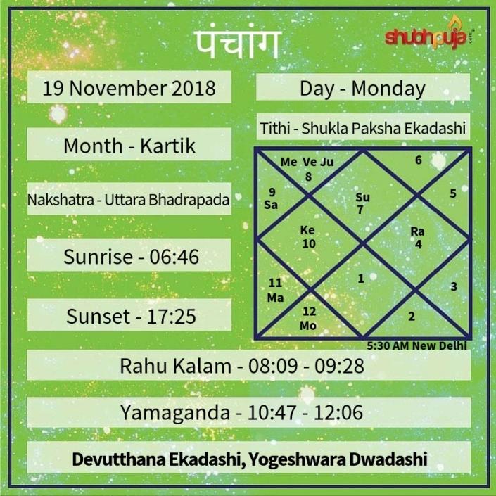 Shubhpuja.com 19 November panchang (1)