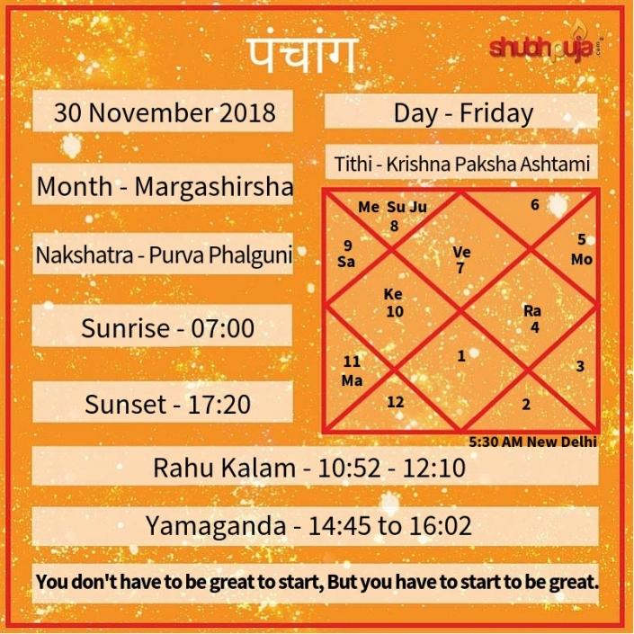 Shubhpuja.com 30 November panchang (1)
