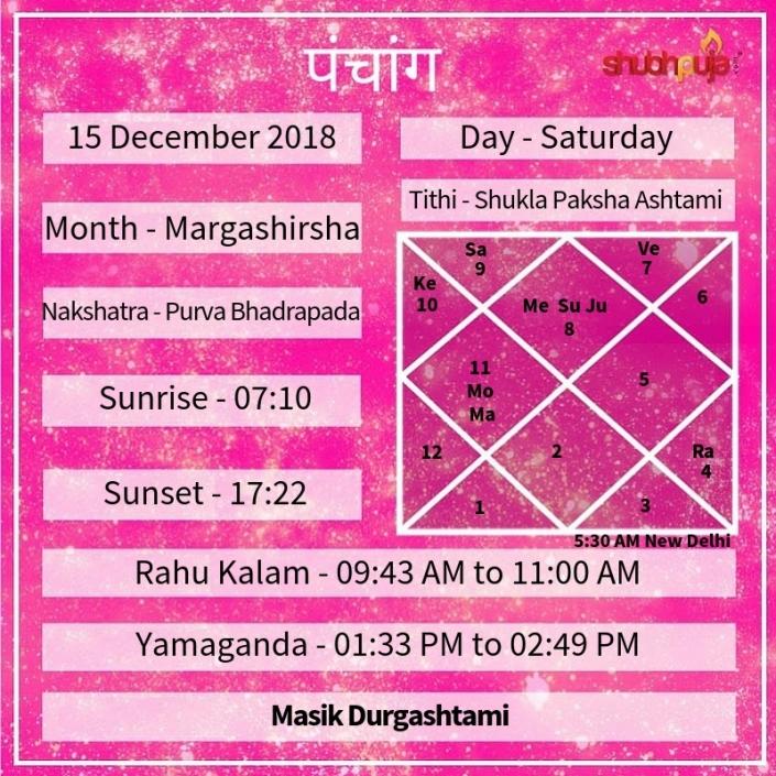 Shubhpuja.com 15 December panchang (1)