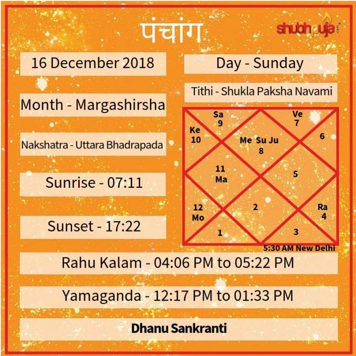 Shubhpuja.com 16 December panchang (1)