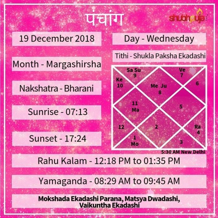 Shubhpuja.com 19 December panchang (1)