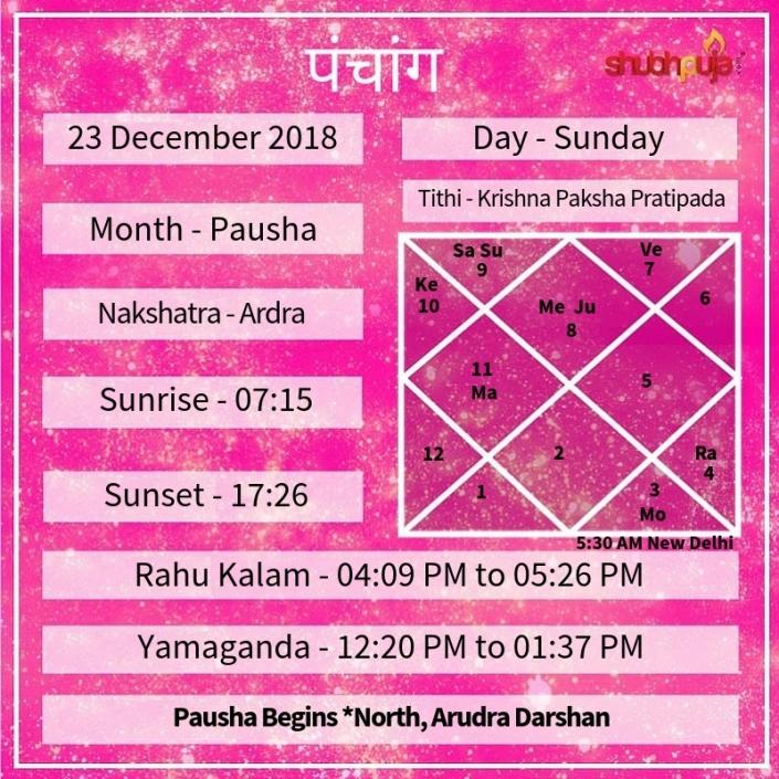 Shubhpuja.com 23 December panchang (1)