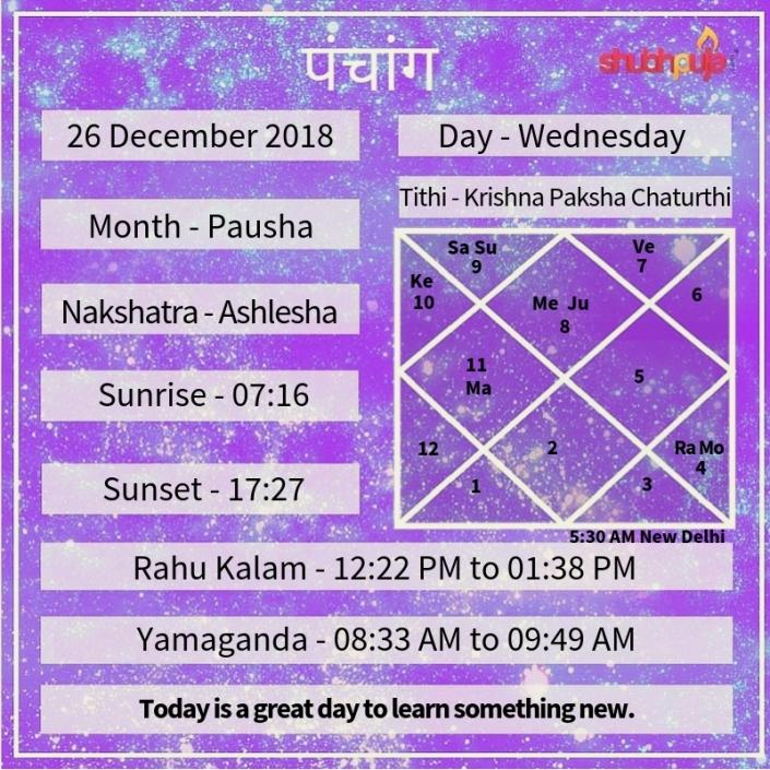 Shubhpuja.com 26 December panchang