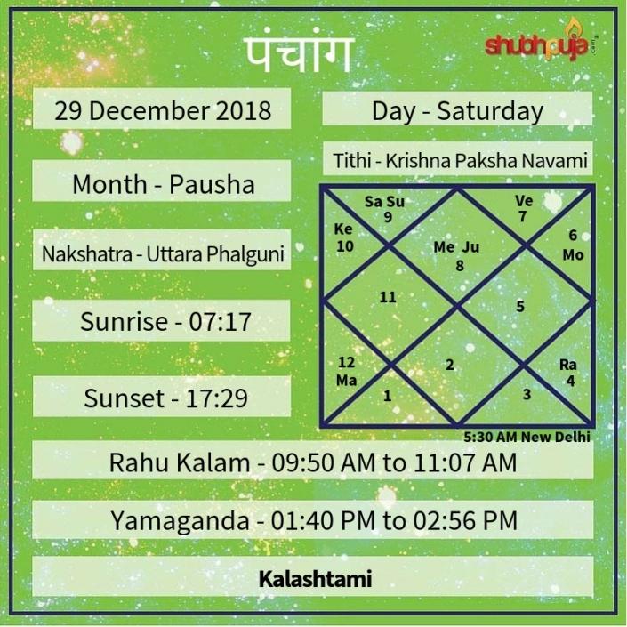 Shubhpuja.com 29 December panchang (1)