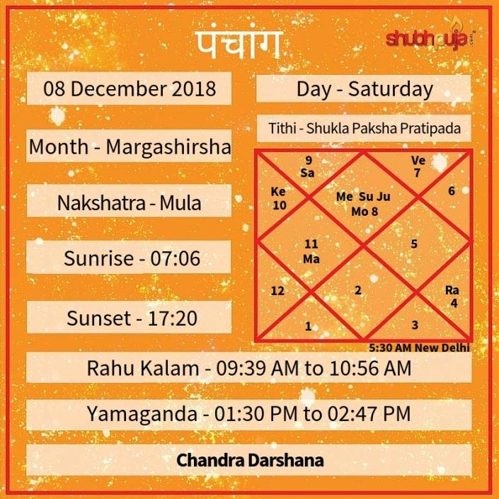 Shubhpuja.com 08 December panchang (1)
