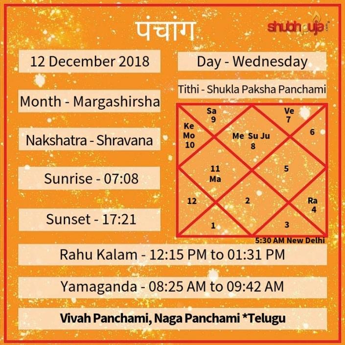 Shubhpuja.com 12 December panchang (1)