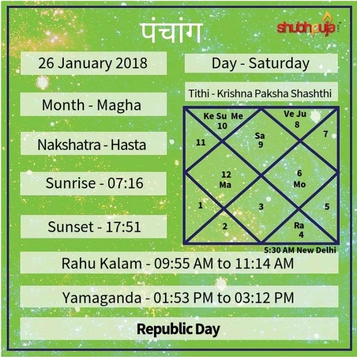 shubhpuja.com 26 january panchang (2)